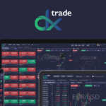 DXtrade Launched as a SaaS Trading Platform for FX/CFD Brokers
